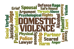 Domestic Violence Word Map